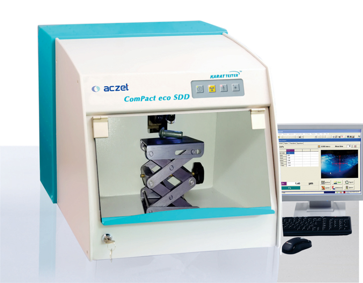 Coating Thickness Measurement Material Analysis